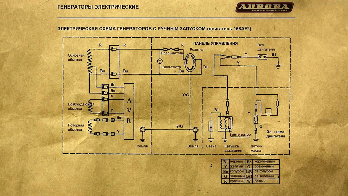 Отзыв о сварочном аппарате энергия