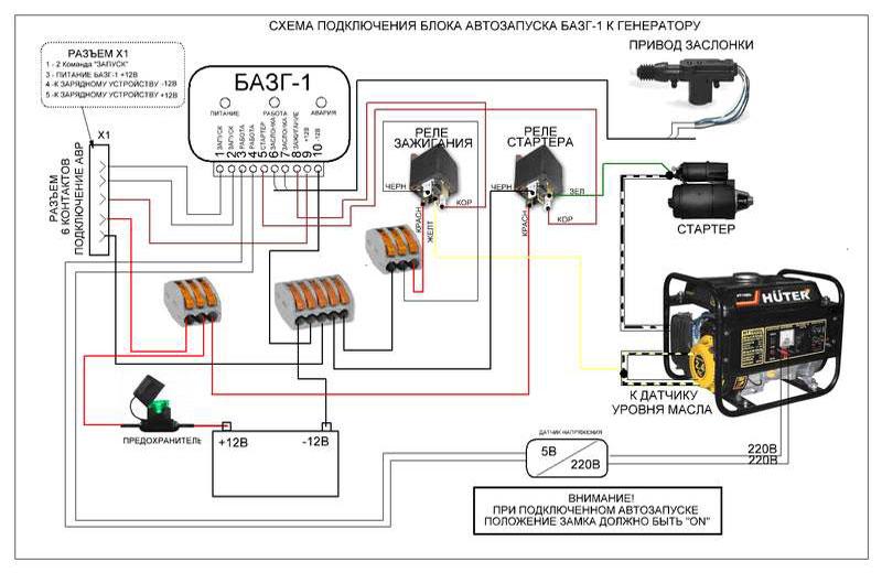 схема подключения бензогенератора