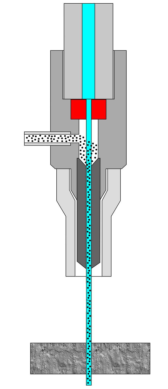 сопло гидроабразивной резки