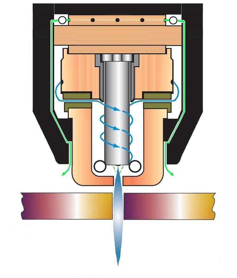 устройство головки плазмореза