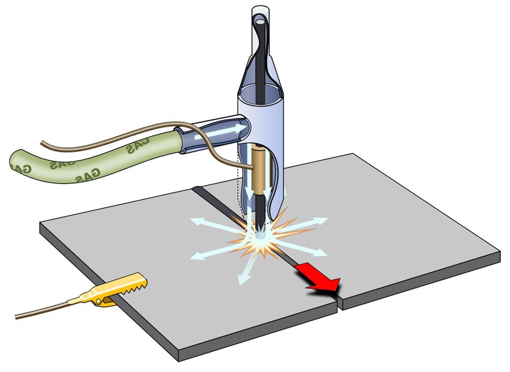 схема наложения сварного шва на алюминий