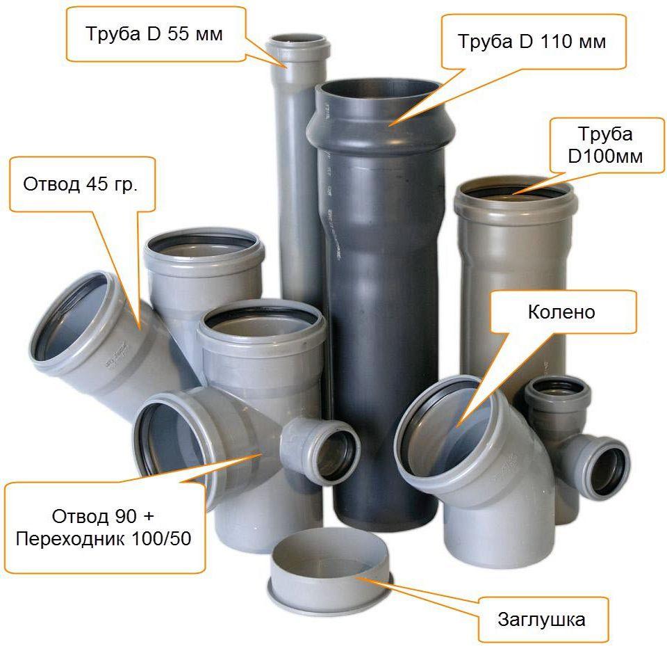 полимерные трубы, внутренняя канализация